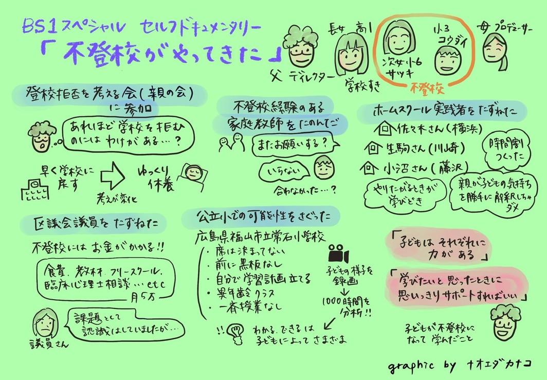 NHK BS1スペシャル「セルフドキュメンタリー・不登校がやってきた」放送されました